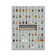 Pop Chart Lab – A Visual Compendium of Guitars