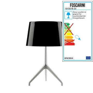 Foscarini – Lumiere XXL + XXS bordlampe