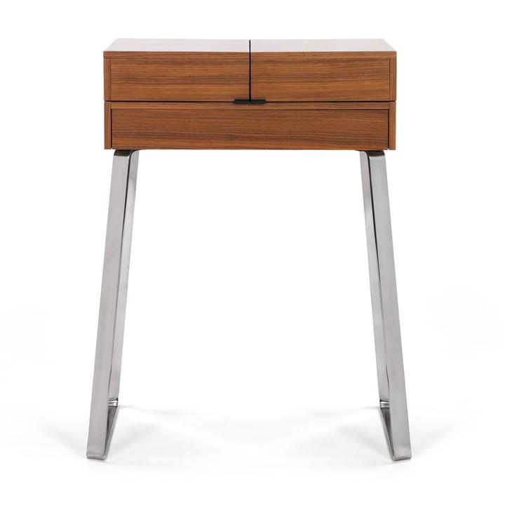 ClassiCon – Zelos skrivebord