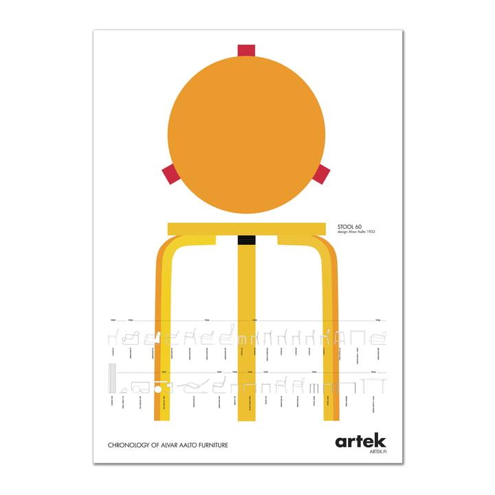 Artek – taburet 60 plakat