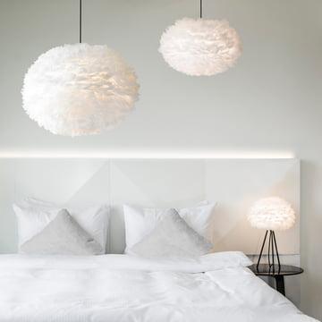 EOS lampens forskellige størrelser
